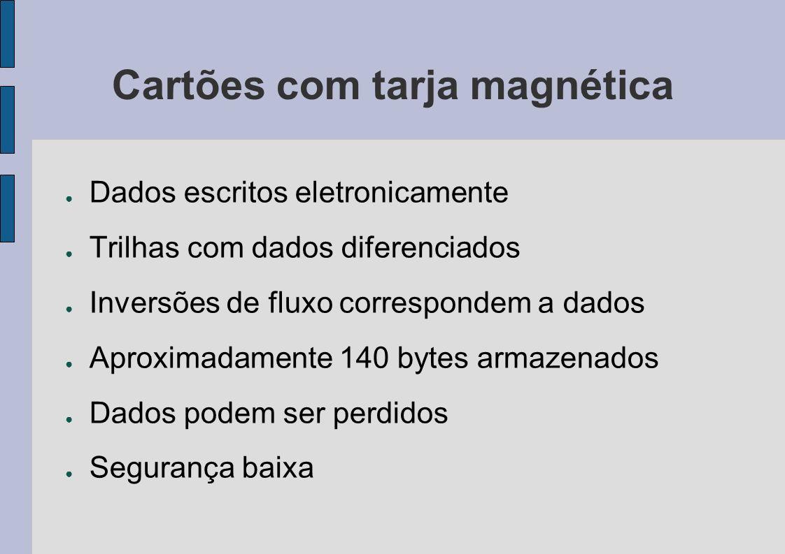 Cartões com tarja magnética