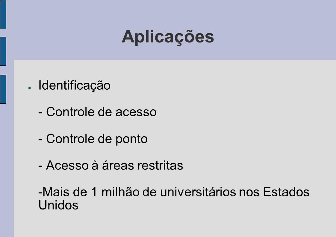 Aplicações Identificação - Controle de acesso - Controle de ponto