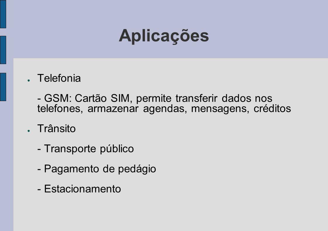 Aplicações Telefonia. - GSM: Cartão SIM, permite transferir dados nos telefones, armazenar agendas, mensagens, créditos.