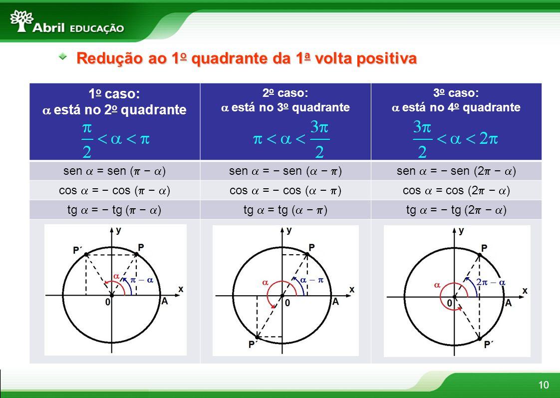 Redução ao 1o quadrante da 1a volta positiva