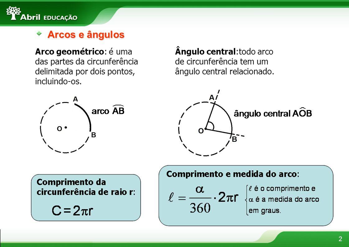 Arcos e ângulos Arco geométrico: é uma das partes da circunferência delimitada por dois pontos, incluindo-os.