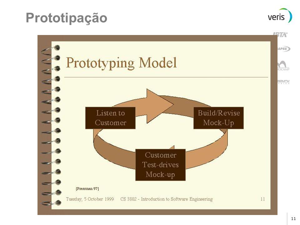 Prototipação
