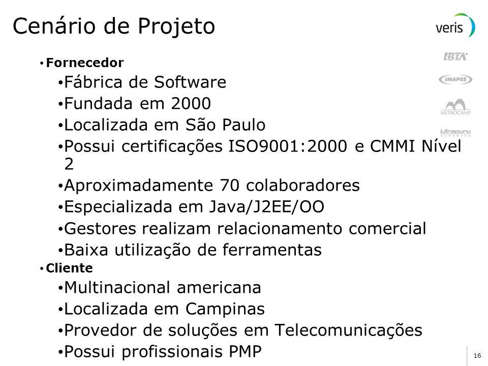 Cenário de Projeto Fábrica de Software Fundada em 2000
