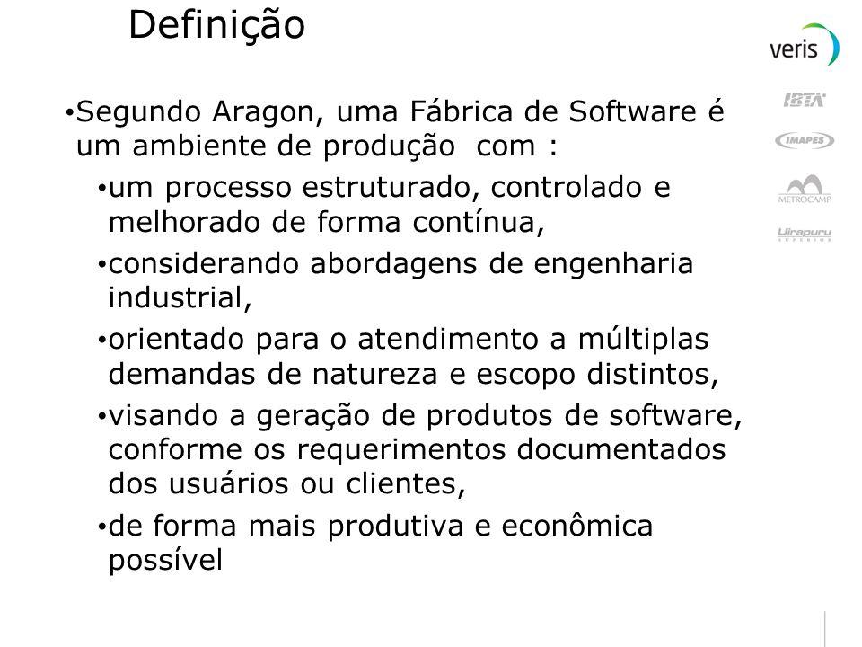 DefiniçãoSegundo Aragon, uma Fábrica de Software é um ambiente de produção com : um processo estruturado, controlado e melhorado de forma contínua,