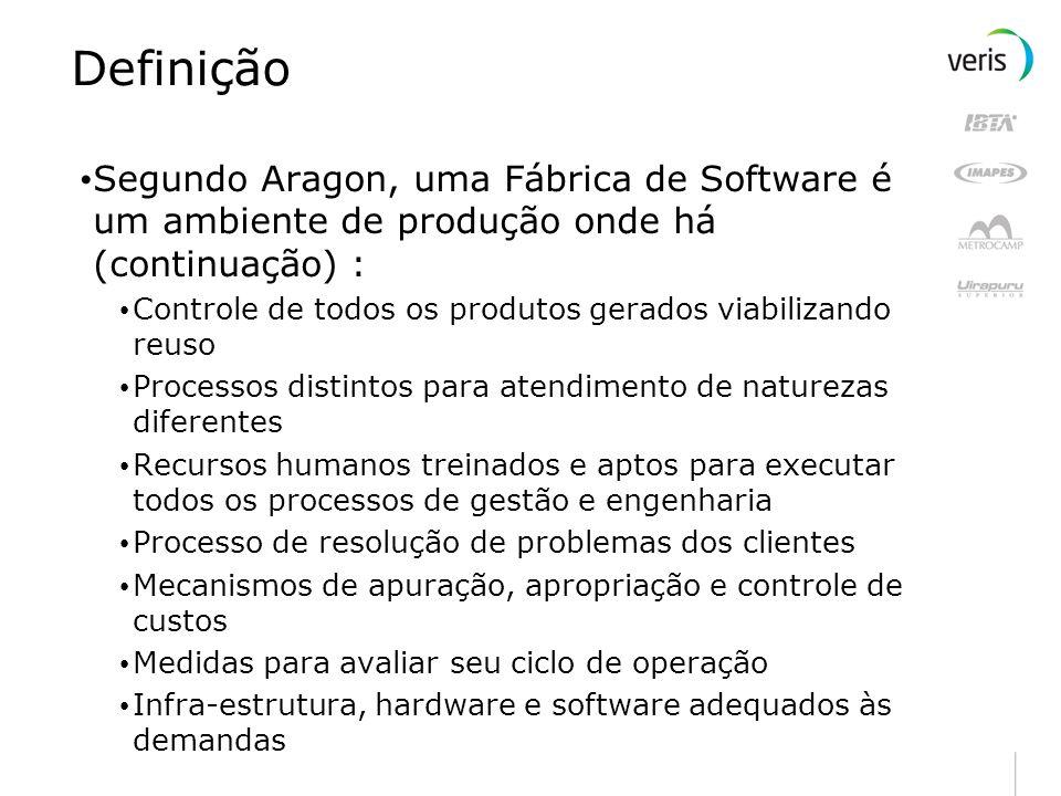 Definição Segundo Aragon, uma Fábrica de Software é um ambiente de produção onde há (continuação) :