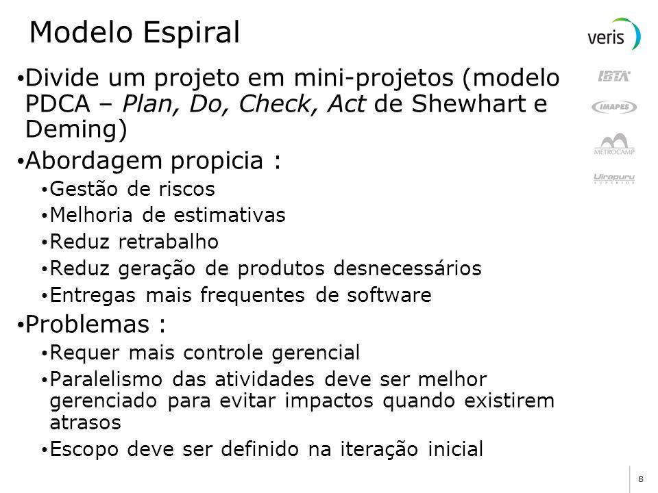 Modelo Espiral Divide um projeto em mini-projetos (modelo PDCA – Plan, Do, Check, Act de Shewhart e Deming)