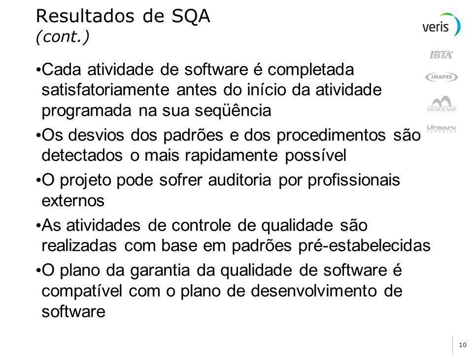 Resultados de SQA (cont.)