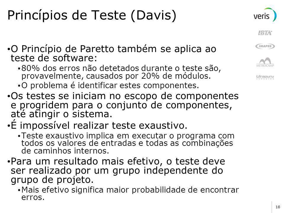 Princípios de Teste (Davis)