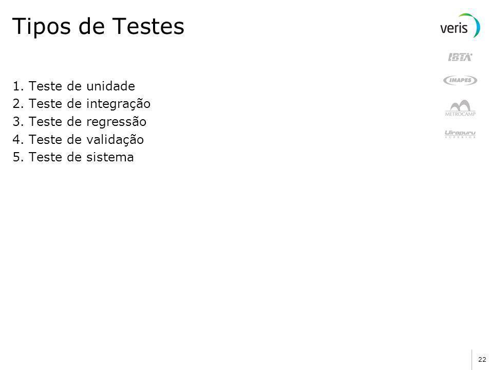 Tipos de Testes 1. Teste de unidade 2. Teste de integração