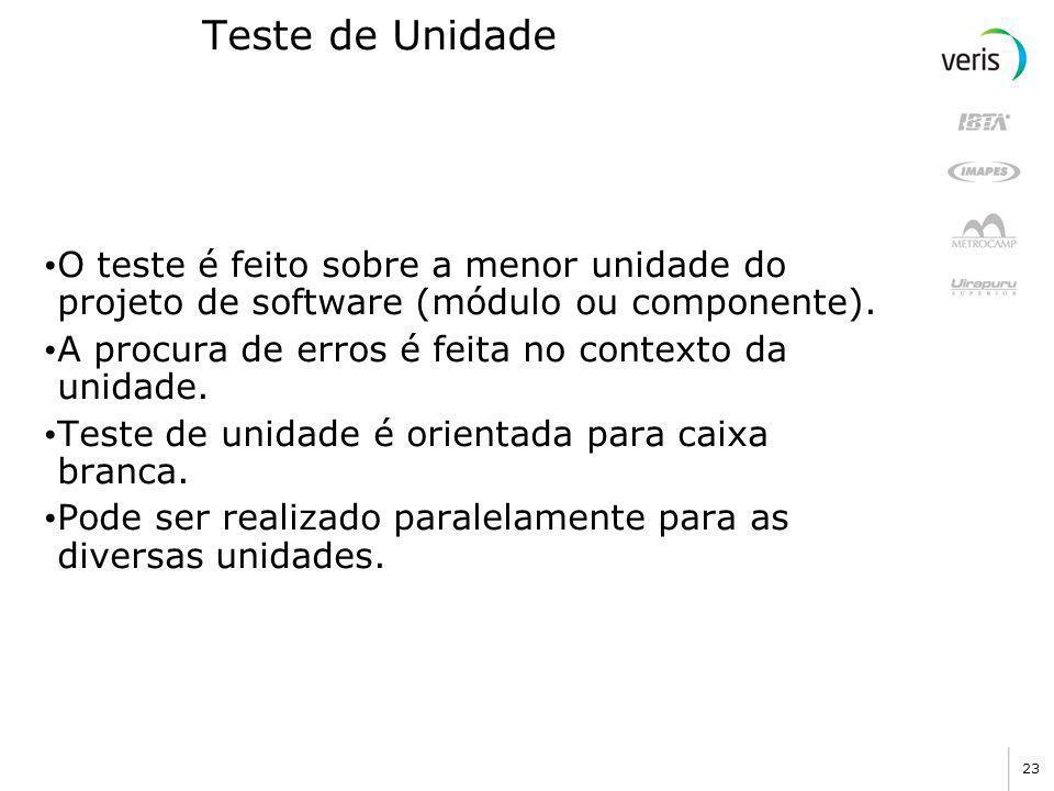 Teste de Unidade O teste é feito sobre a menor unidade do projeto de software (módulo ou componente).