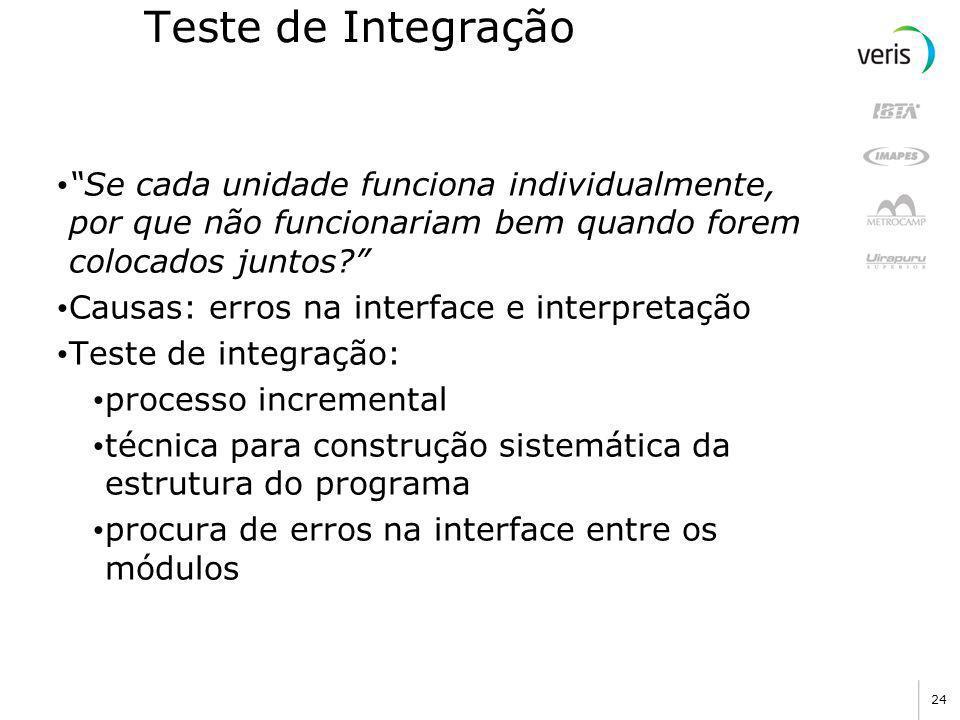 Teste de Integração Se cada unidade funciona individualmente, por que não funcionariam bem quando forem colocados juntos