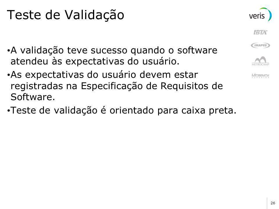 Teste de Validação A validação teve sucesso quando o software atendeu às expectativas do usuário.