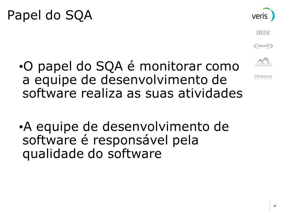 Papel do SQA O papel do SQA é monitorar como a equipe de desenvolvimento de software realiza as suas atividades.