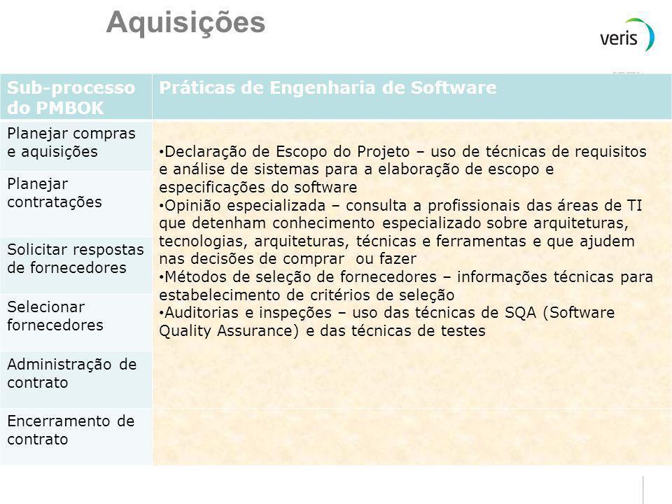 Aquisições Sub-processo do PMBOK Práticas de Engenharia de Software