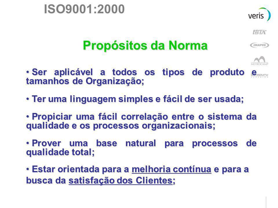 ISO9001:2000 Propósitos da Norma