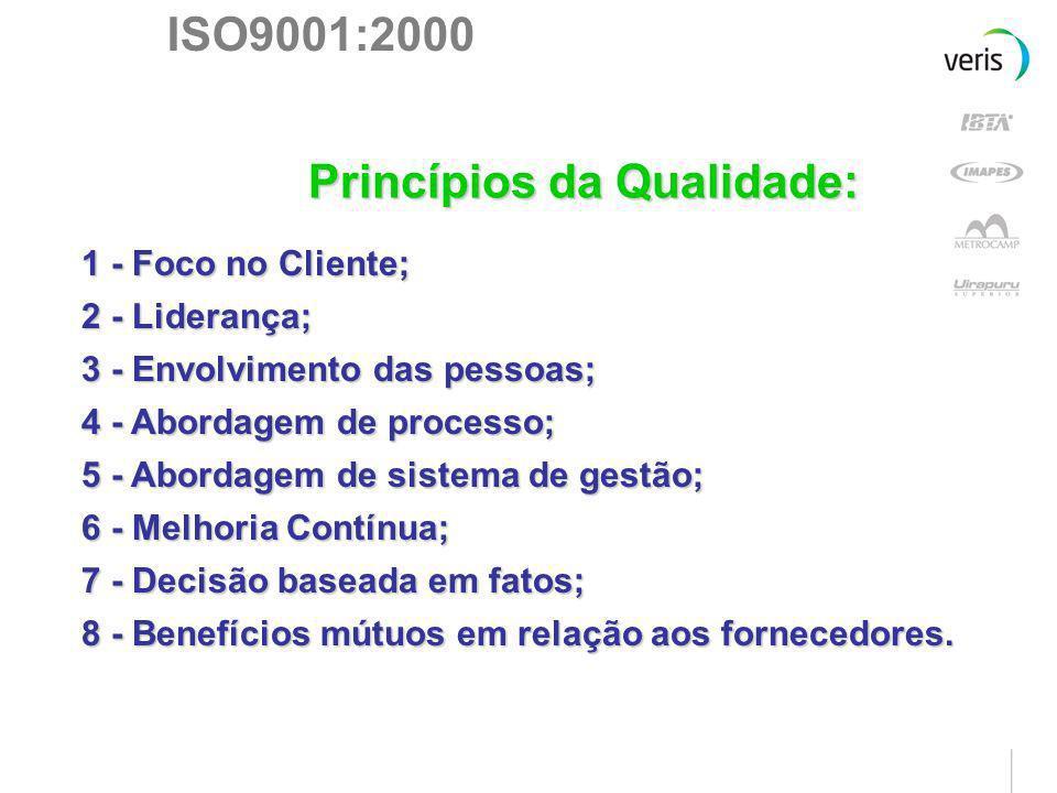 Princípios da Qualidade: