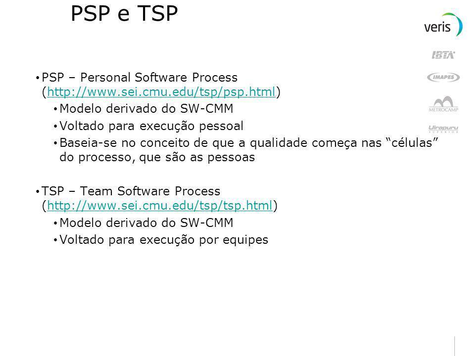 PSP e TSP PSP – Personal Software Process (http://www.sei.cmu.edu/tsp/psp.html) Modelo derivado do SW-CMM.