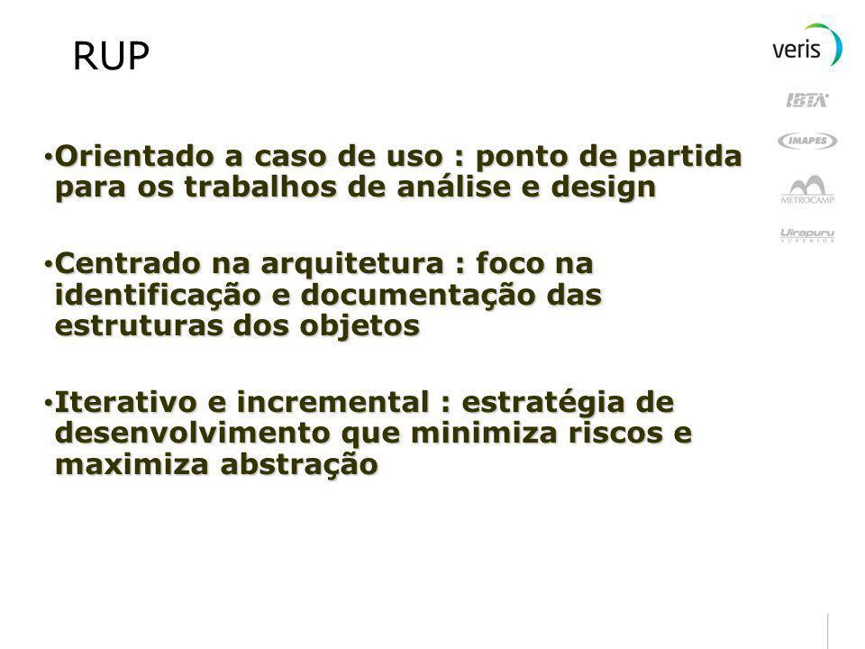 RUP Orientado a caso de uso : ponto de partida para os trabalhos de análise e design.