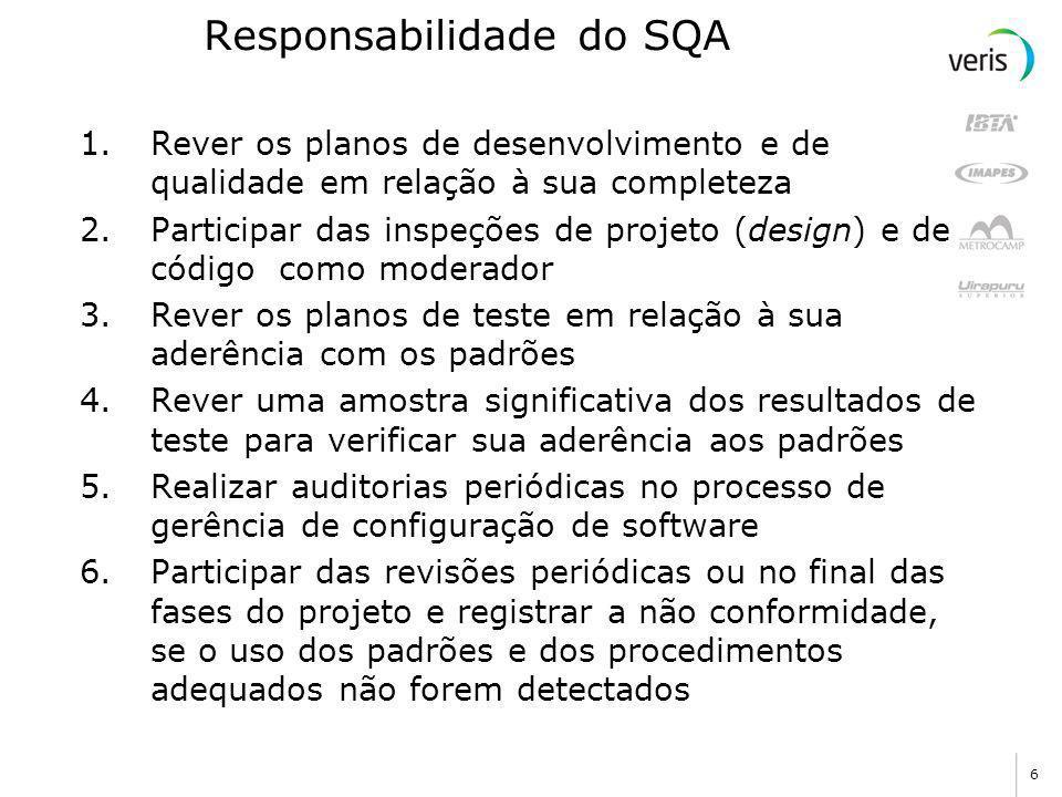 Responsabilidade do SQA