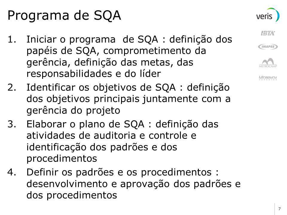 Programa de SQA