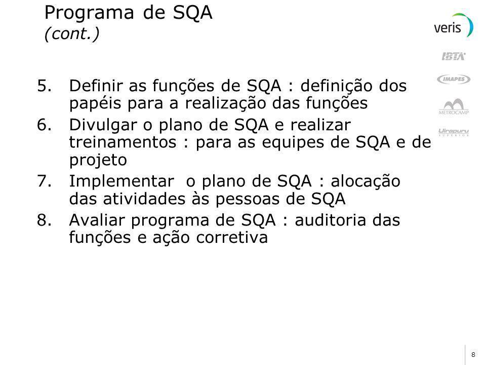 Programa de SQA (cont.) Definir as funções de SQA : definição dos papéis para a realização das funções.