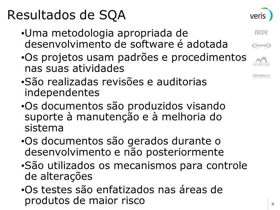 Resultados de SQA Uma metodologia apropriada de desenvolvimento de software é adotada. Os projetos usam padrões e procedimentos nas suas atividades.