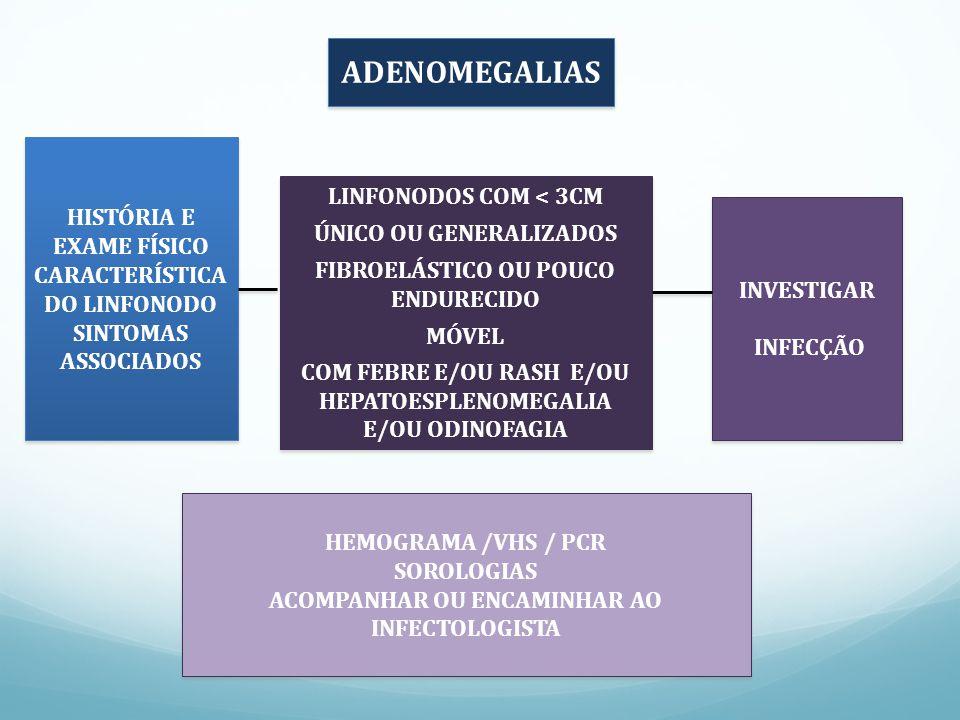 ADENOMEGALIAS HISTÓRIA E EXAME FÍSICO LINFONODOS COM < 3CM