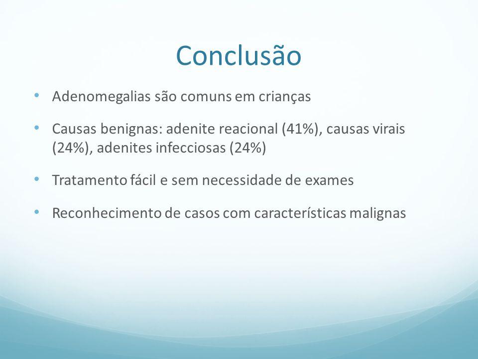 Conclusão Adenomegalias são comuns em crianças