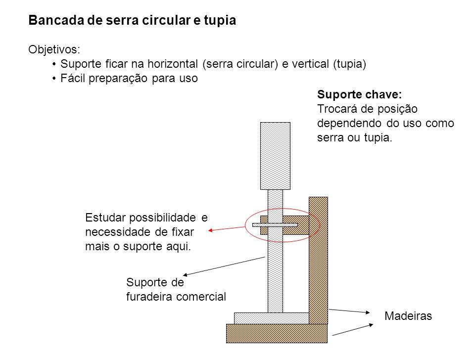 Bancada de serra circular e tupia