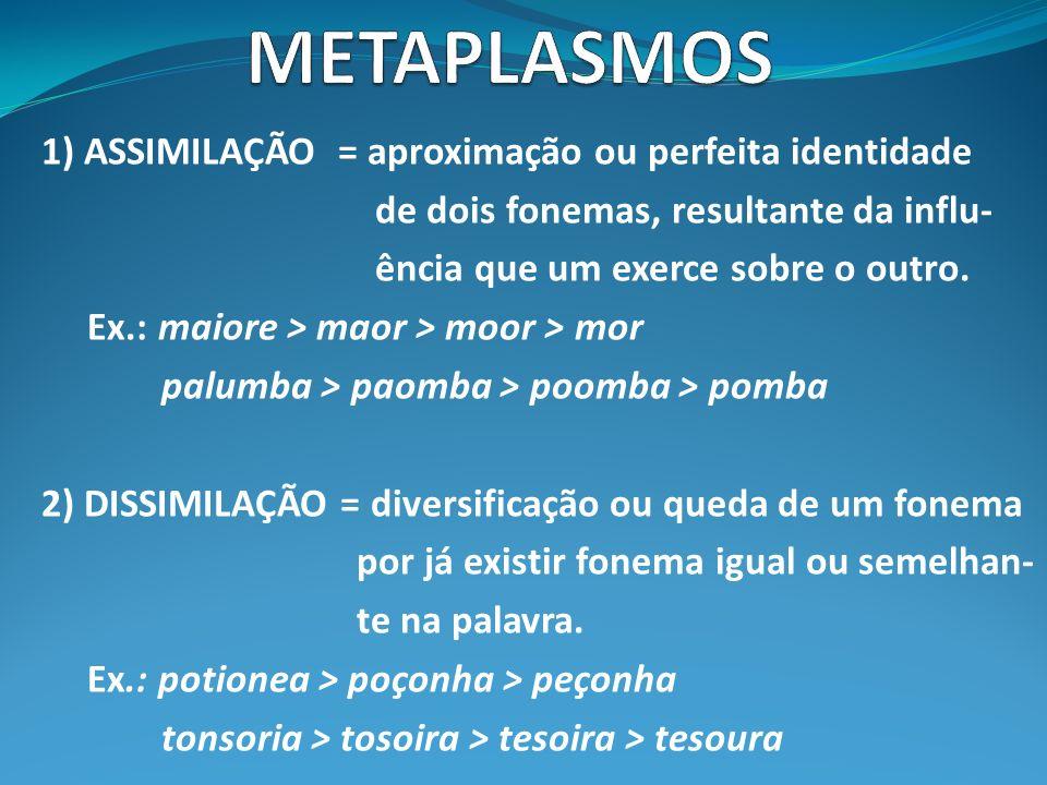 METAPLASMOS 1) ASSIMILAÇÃO = aproximação ou perfeita identidade