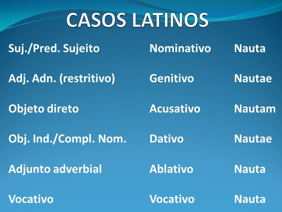 CASOS LATINOS Suj./Pred. Sujeito Nominativo Nauta