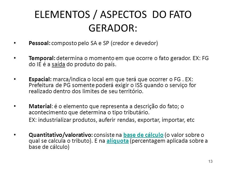 ELEMENTOS / ASPECTOS DO FATO GERADOR: