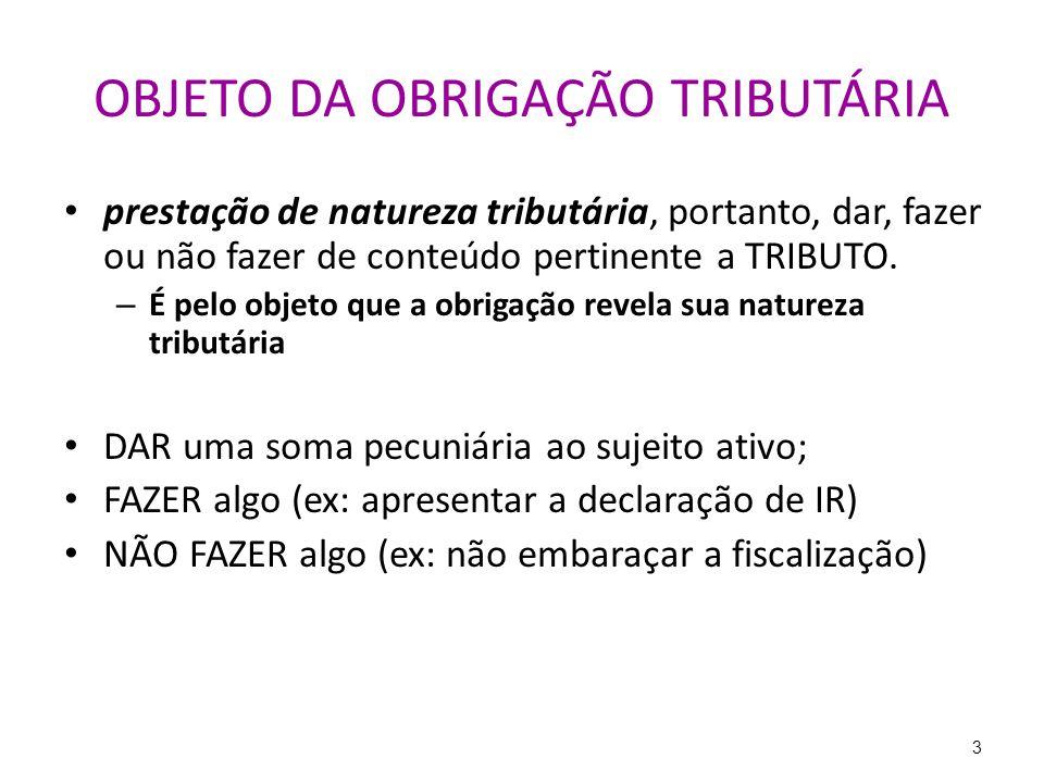 OBJETO DA OBRIGAÇÃO TRIBUTÁRIA