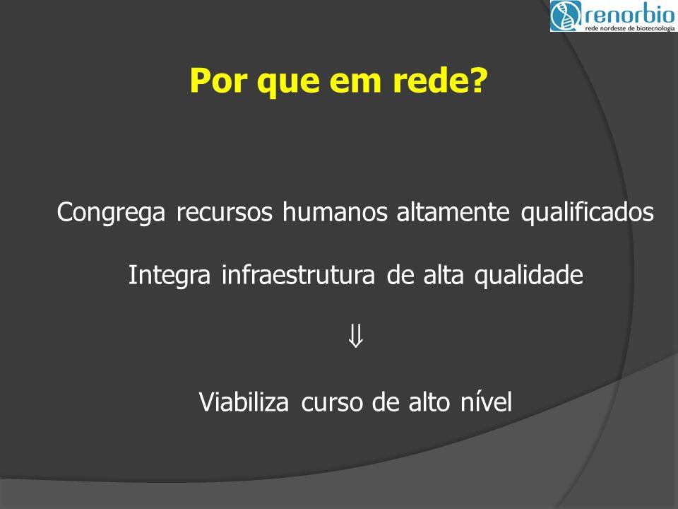 Por que em rede Congrega recursos humanos altamente qualificados