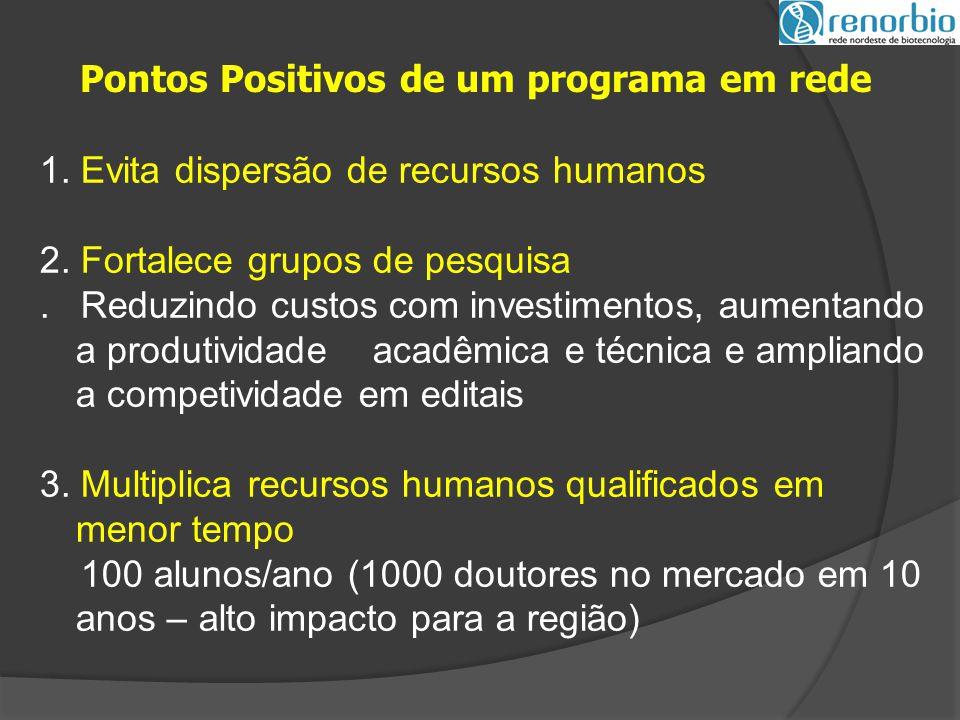 Pontos Positivos de um programa em rede