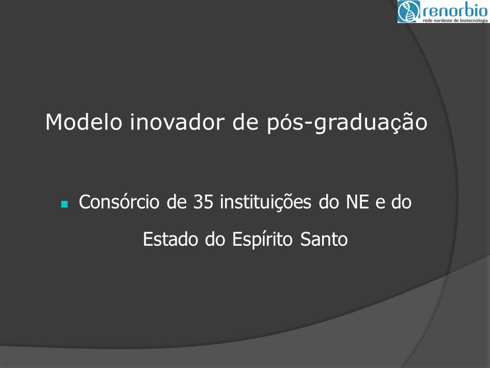 Modelo inovador de pós-graduação