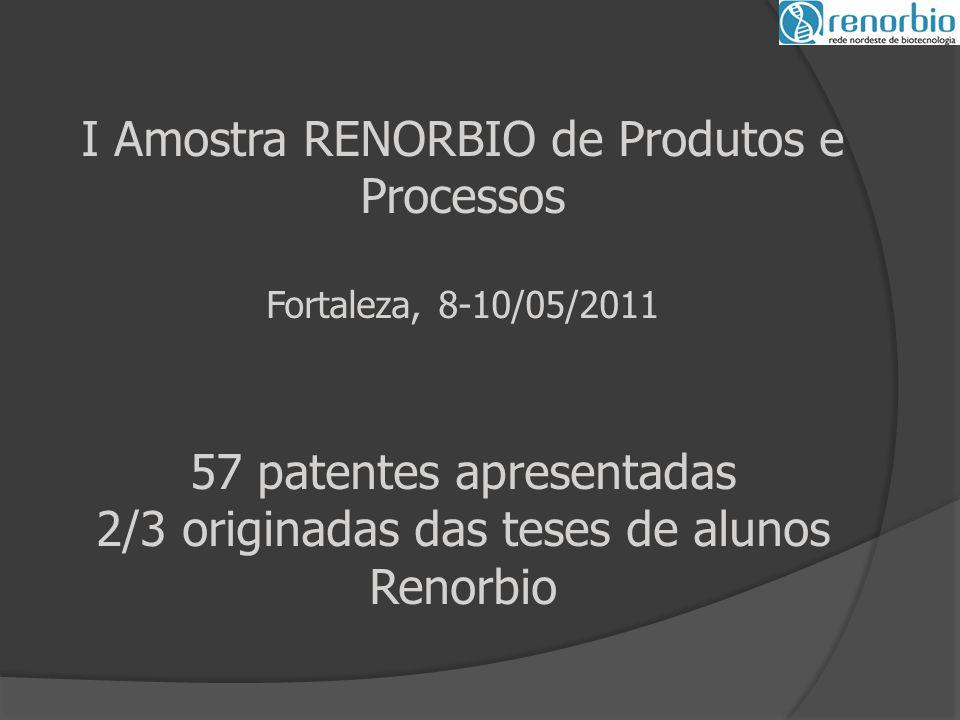 I Amostra RENORBIO de Produtos e Processos