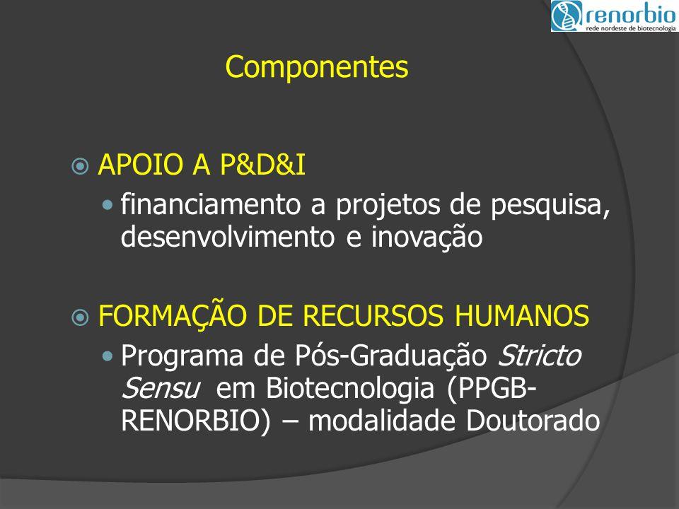Componentes APOIO A P&D&I