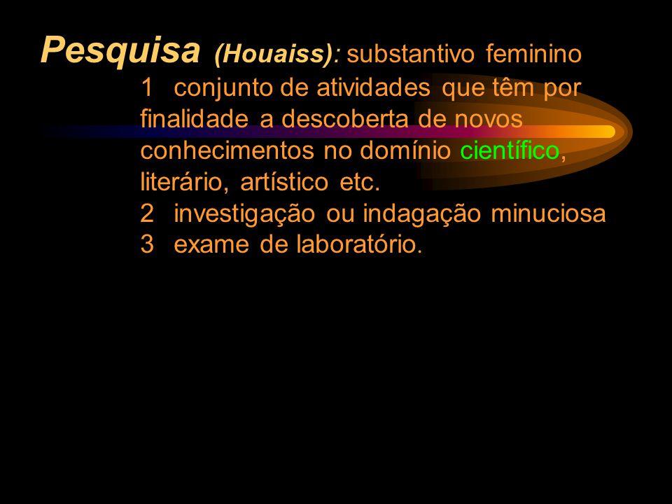Pesquisa (Houaiss): substantivo feminino