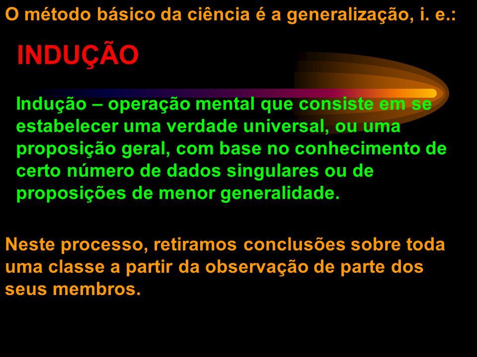 INDUÇÃO O método básico da ciência é a generalização, i. e.: