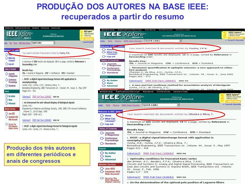 PRODUÇÃO DOS AUTORES NA BASE IEEE: recuperados a partir do resumo
