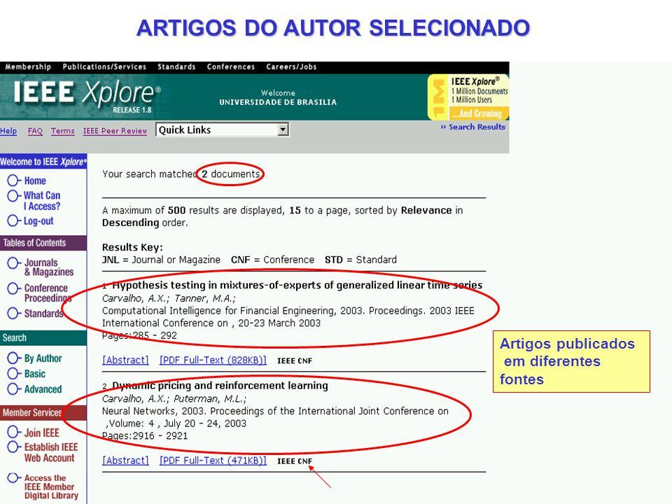 ARTIGOS DO AUTOR SELECIONADO