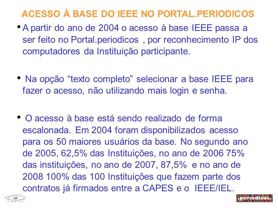 ACESSO À BASE DO IEEE NO PORTAL.PERIODICOS