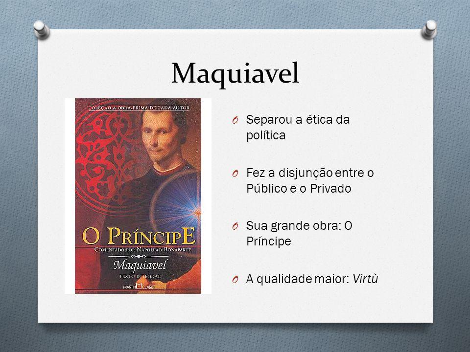 Maquiavel Separou a ética da política