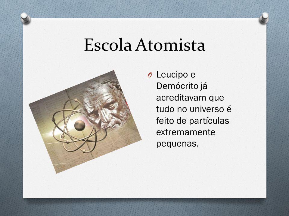 Escola Atomista Leucipo e Demócrito já acreditavam que tudo no universo é feito de partículas extremamente pequenas.