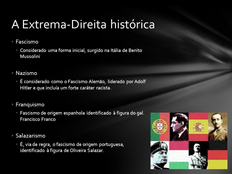 A Extrema-Direita histórica