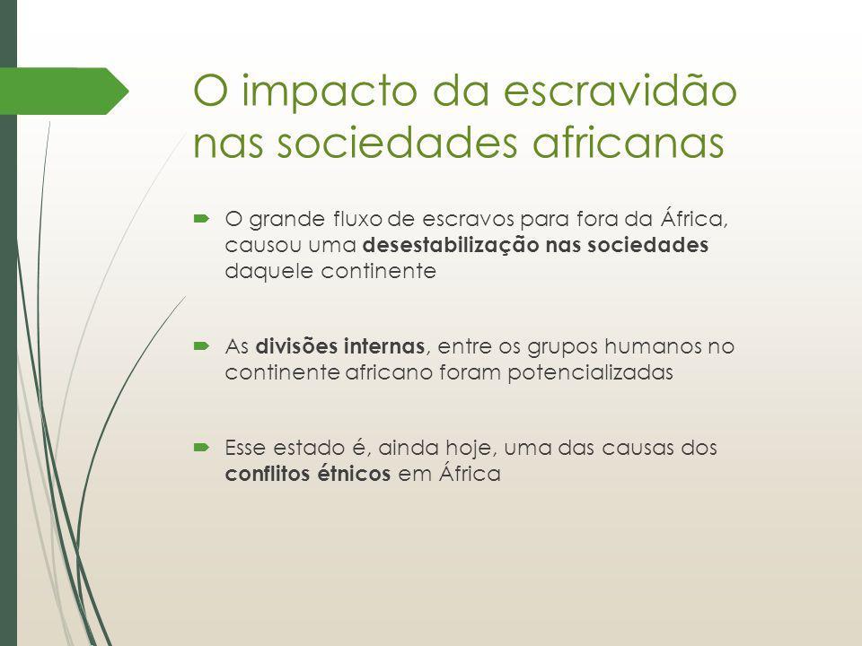 O impacto da escravidão nas sociedades africanas