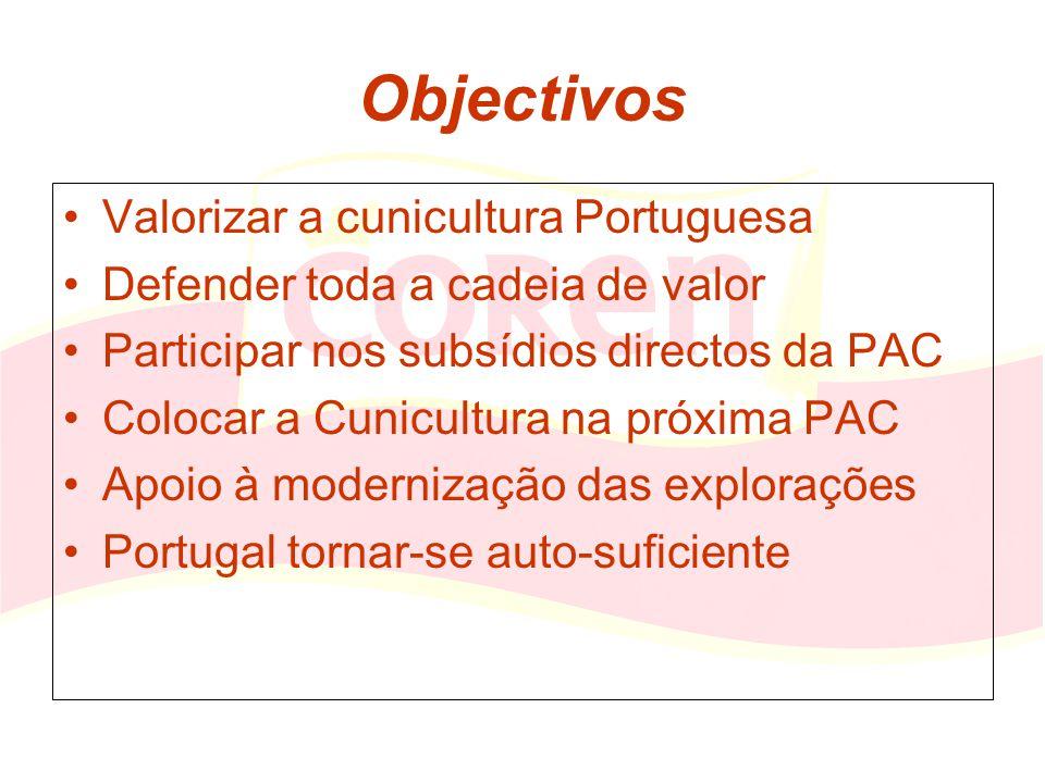 Objectivos Valorizar a cunicultura Portuguesa