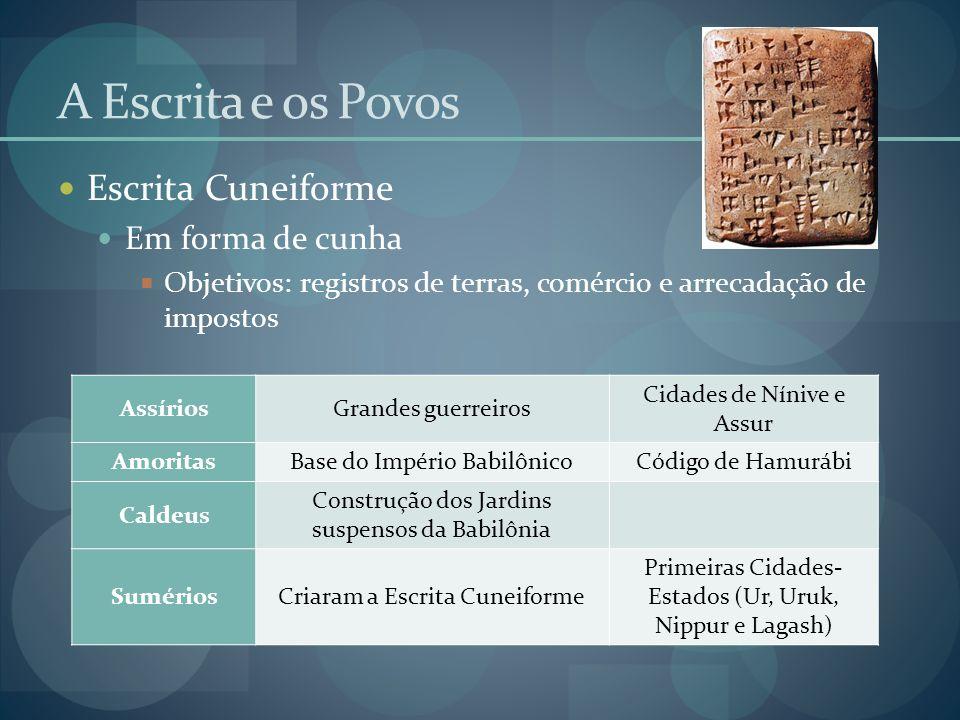 A Escrita e os Povos Escrita Cuneiforme Em forma de cunha