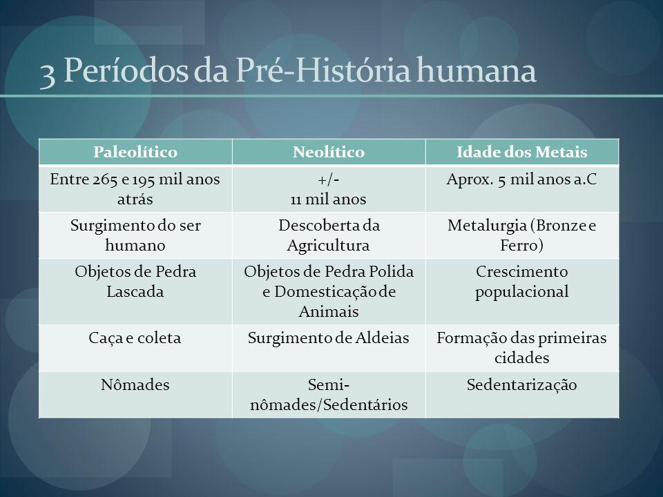 3 Períodos da Pré-História humana